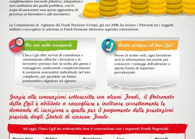 Fondi pensione in convenzione con il Patronato Inca Cgil